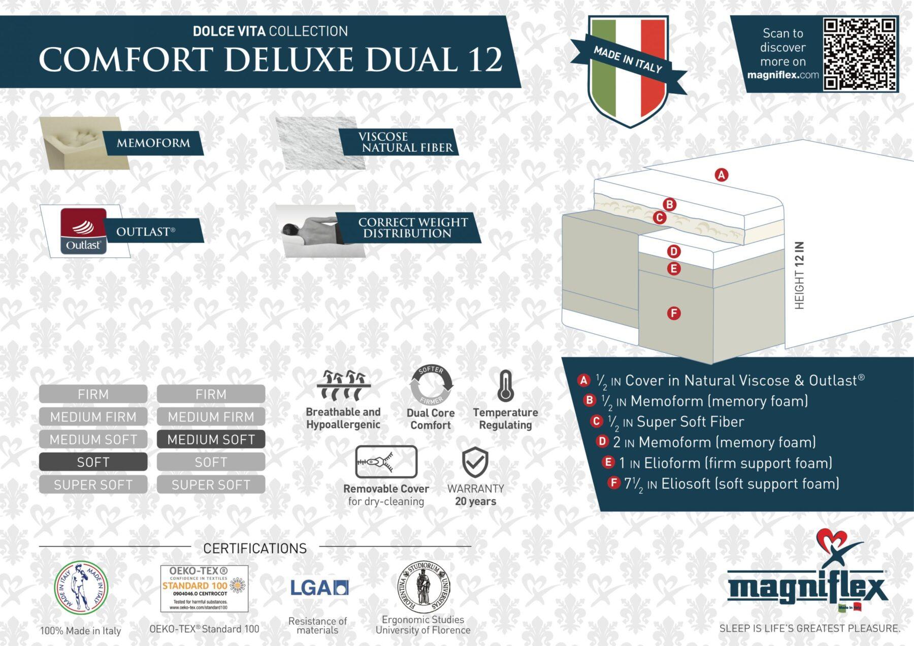 Comfort Deluxe Dual 12 Insert